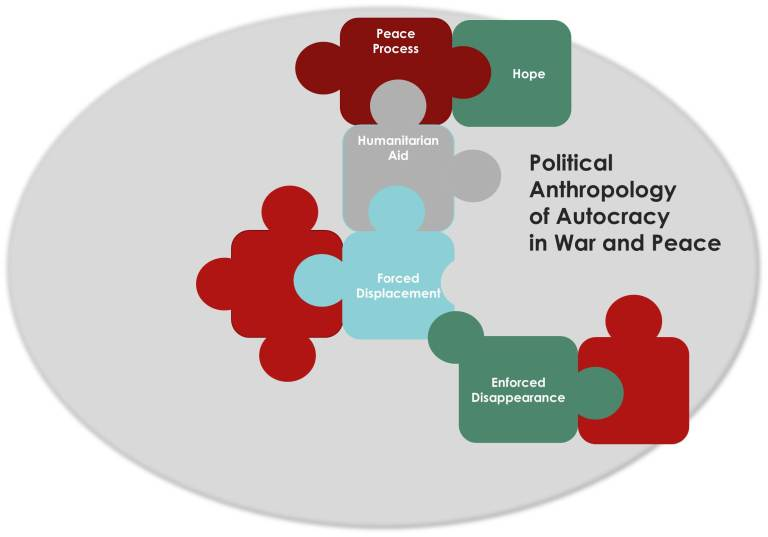 Visual anthro autocracy
